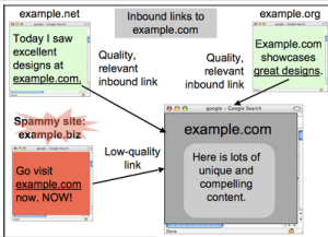 Merit based lins vs. spammy links